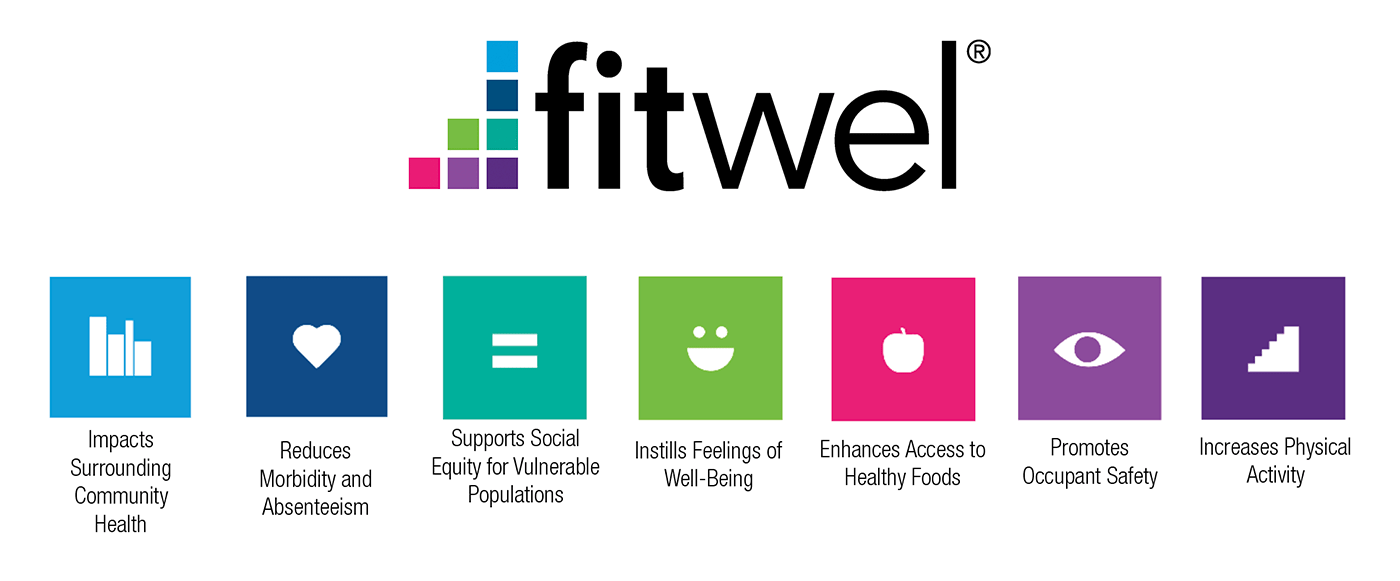 fitwel-certification